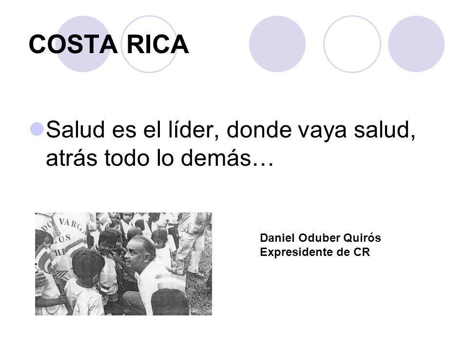 COSTA RICA Salud es el líder, donde vaya salud, atrás todo lo demás…