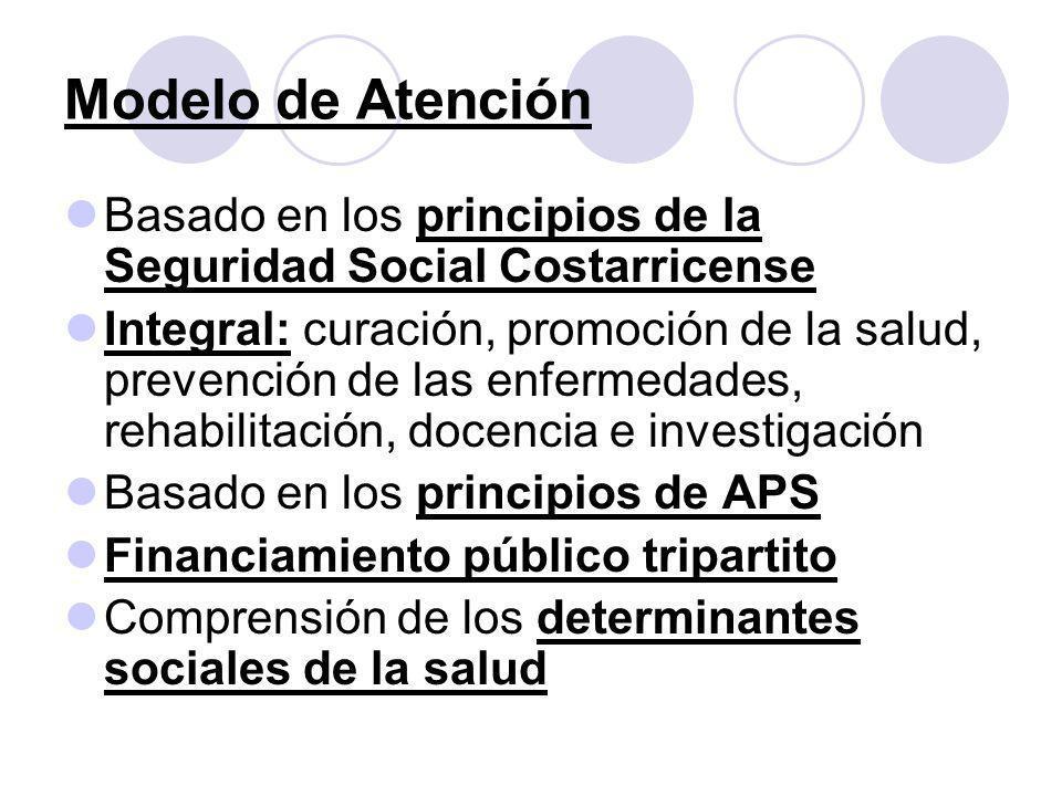Modelo de Atención Basado en los principios de la Seguridad Social Costarricense.