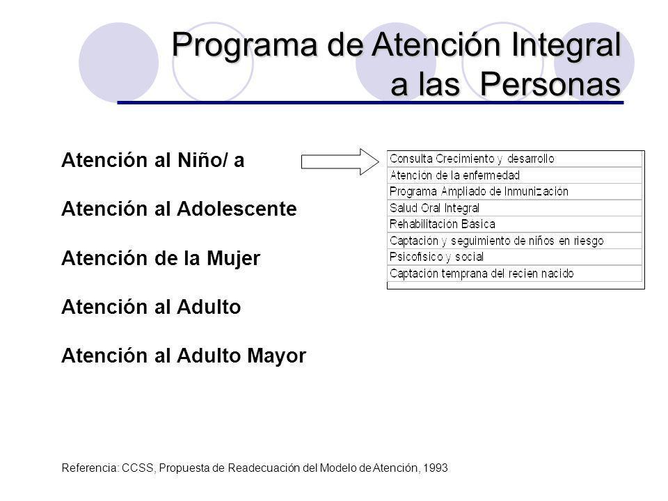 Programa de Atención Integral a las Personas