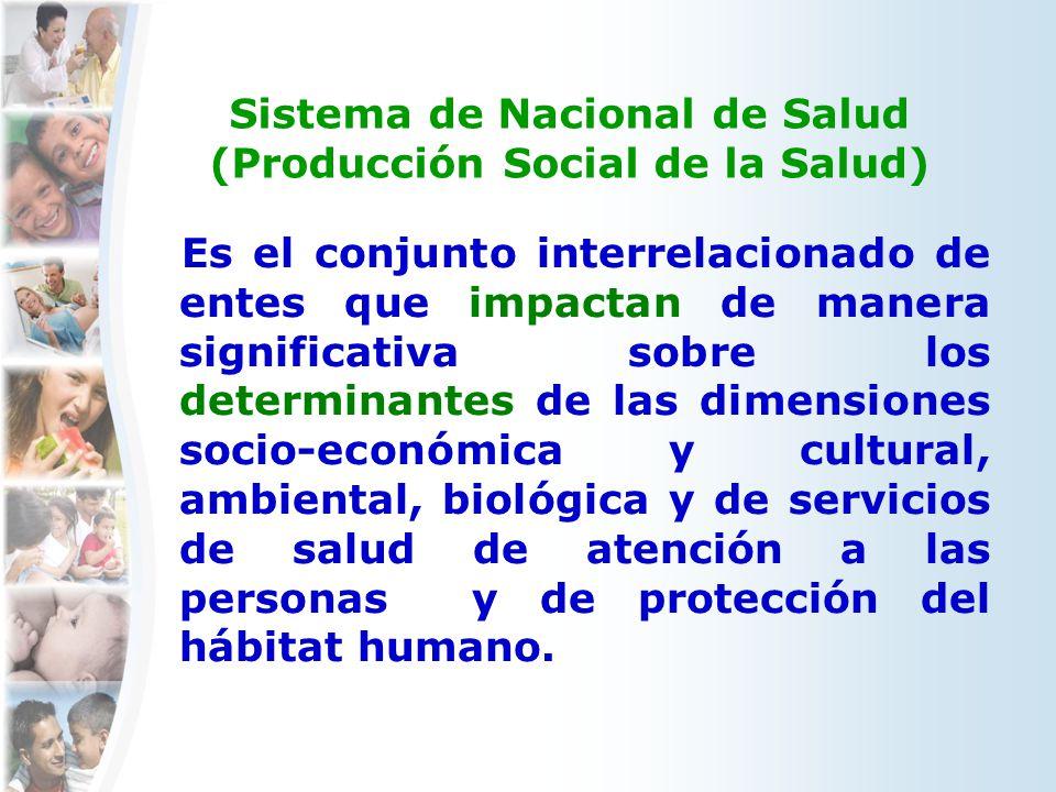 Sistema de Nacional de Salud (Producción Social de la Salud)