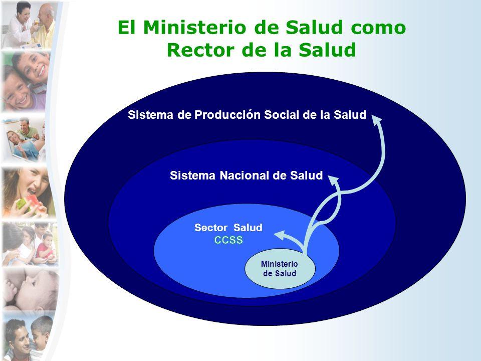El Ministerio de Salud como Rector de la Salud