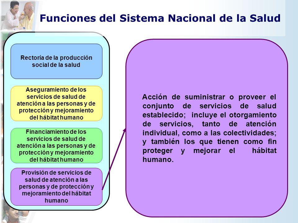 Funciones del Sistema Nacional de la Salud