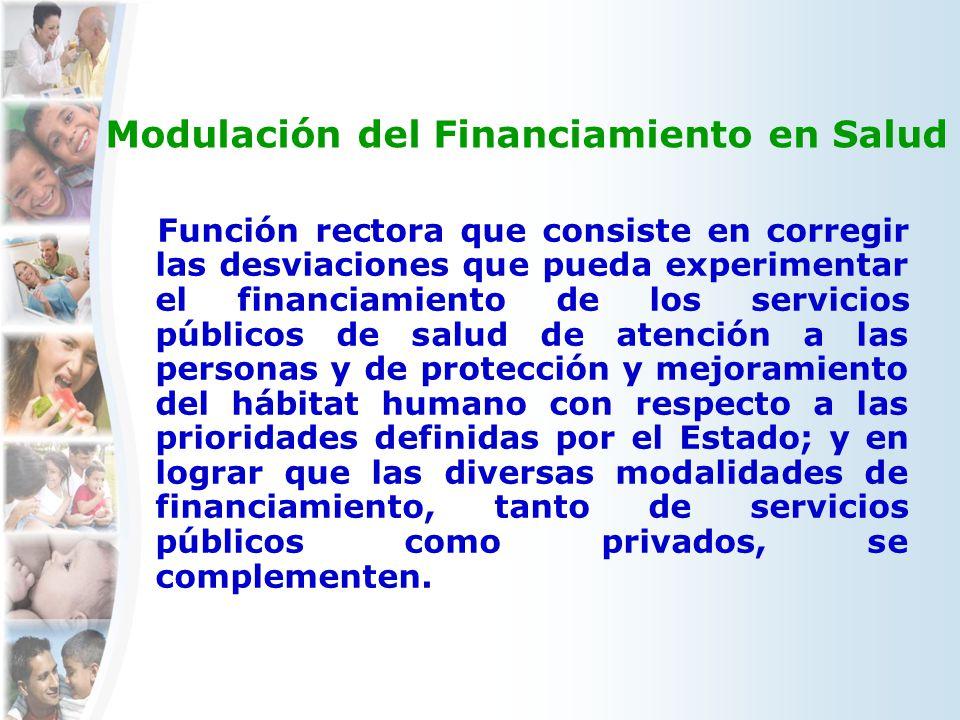 Modulación del Financiamiento en Salud