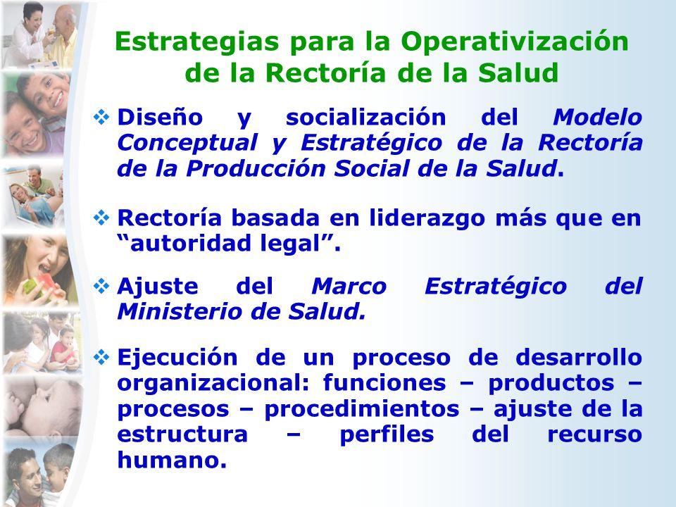 Estrategias para la Operativización de la Rectoría de la Salud