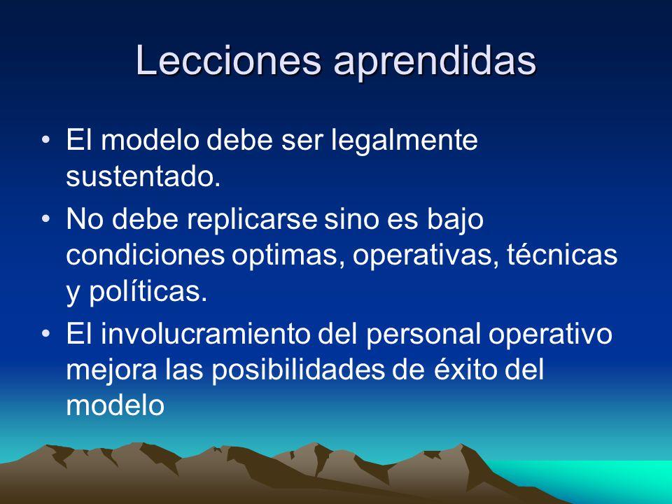 Lecciones aprendidas El modelo debe ser legalmente sustentado.