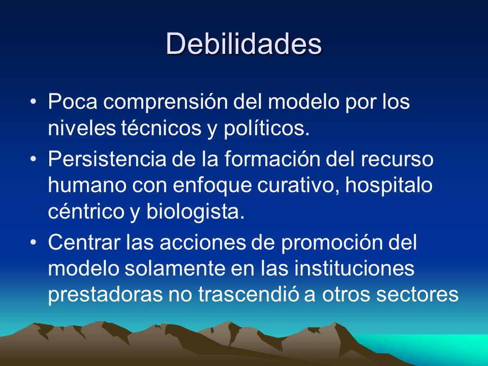 Debilidades Poca comprensión del modelo por los niveles técnicos y políticos.