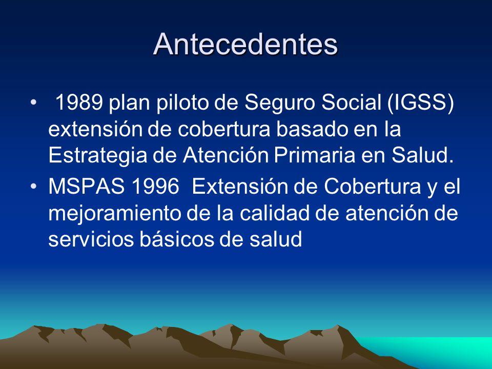 Antecedentes 1989 plan piloto de Seguro Social (IGSS) extensión de cobertura basado en la Estrategia de Atención Primaria en Salud.