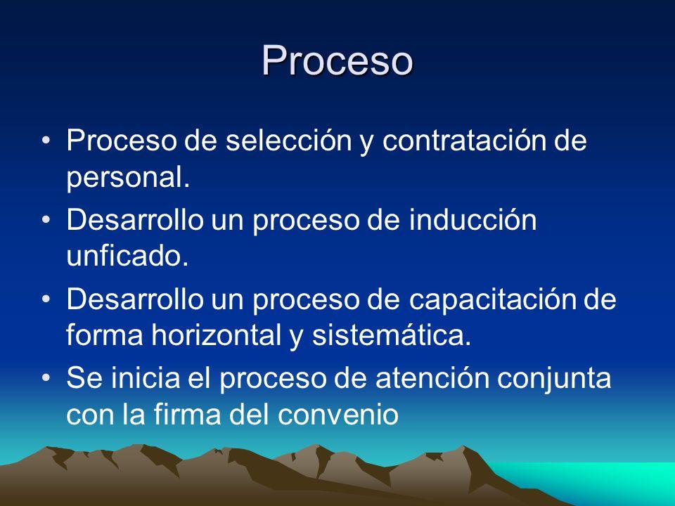 Proceso Proceso de selección y contratación de personal.