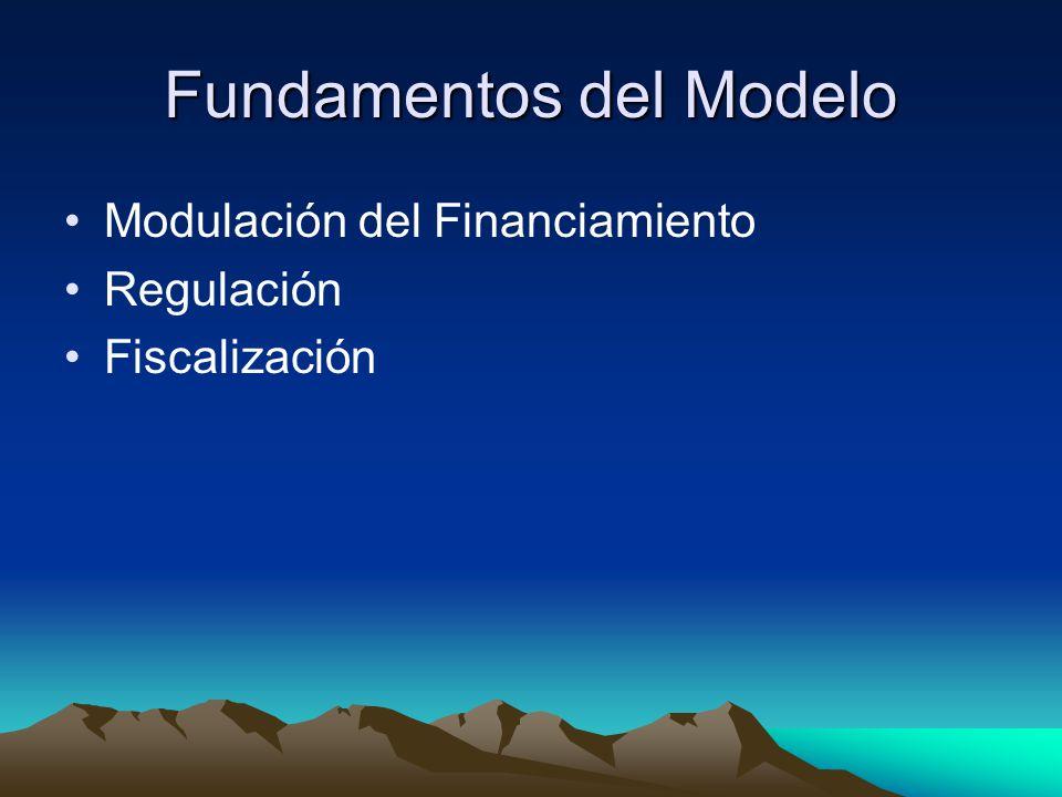 Fundamentos del Modelo