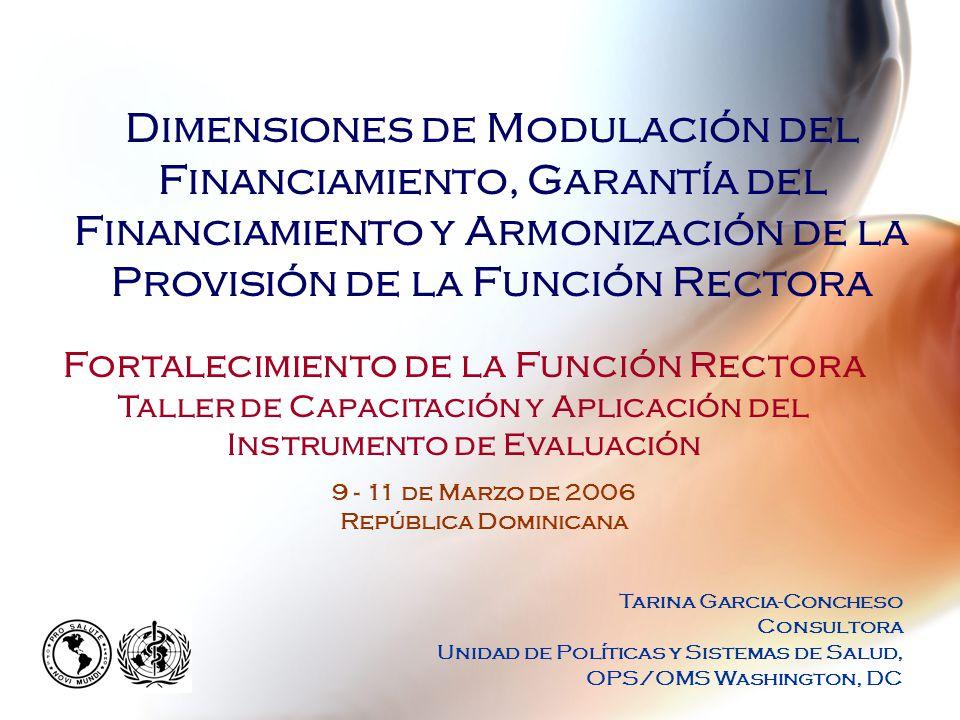 Dimensiones de Modulación del Financiamiento, Garantía del Financiamiento y Armonización de la Provisión de la Función Rectora