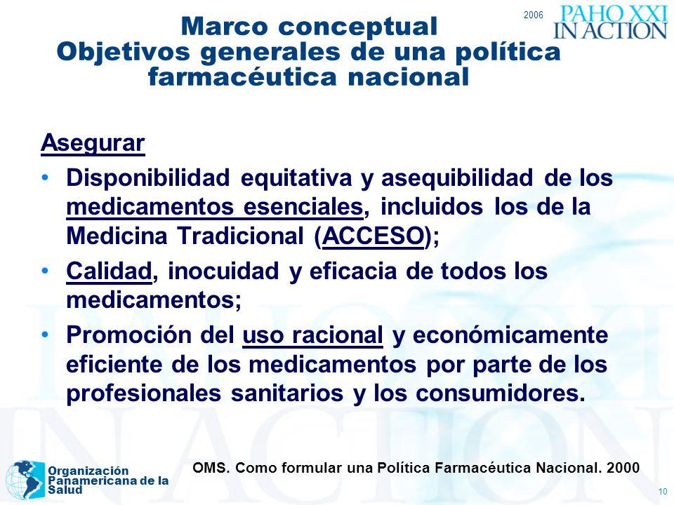 2006 Marco conceptual Objetivos generales de una política farmacéutica nacional. Asegurar.