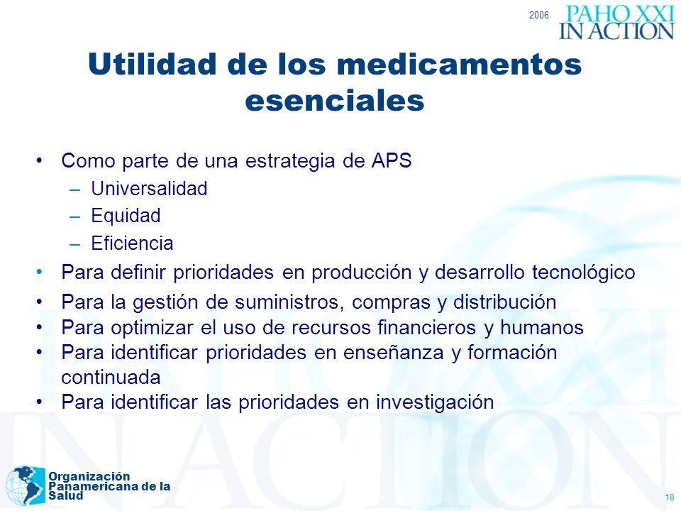 Utilidad de los medicamentos esenciales