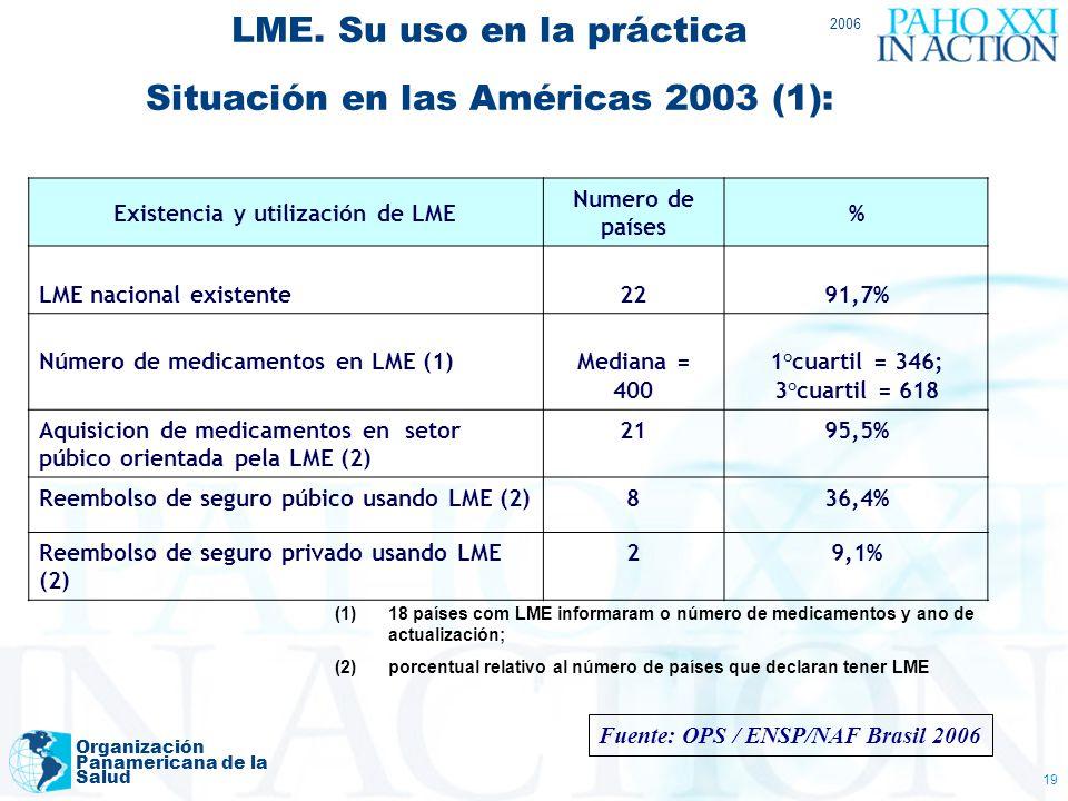 Existencia y utilización de LME