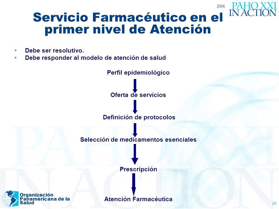 Servicio Farmacéutico en el primer nivel de Atención