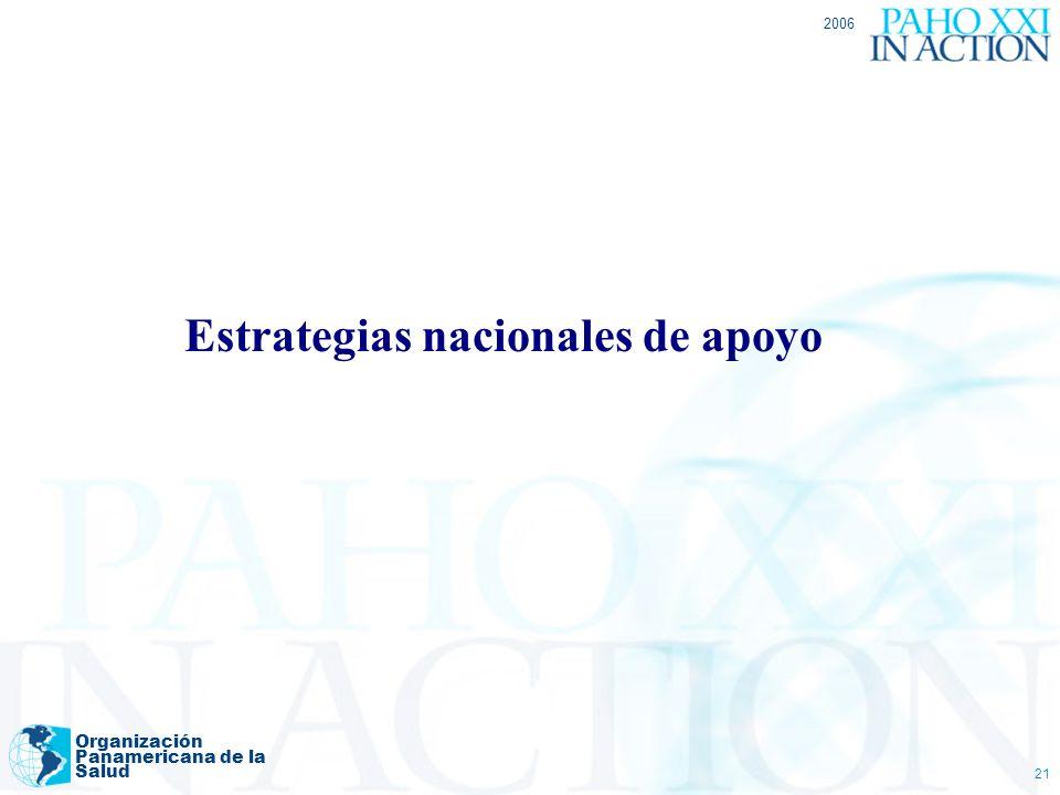 Estrategias nacionales de apoyo