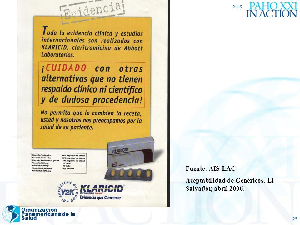 Aceptabilidad de Genéricos. El Salvador, abril 2006.