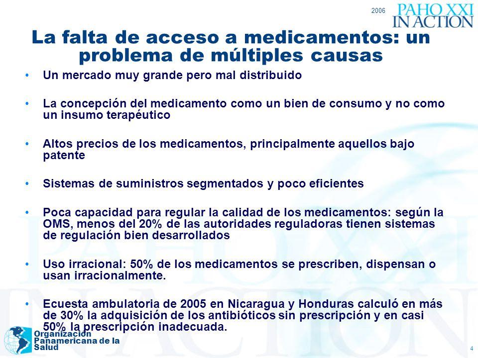 La falta de acceso a medicamentos: un problema de múltiples causas