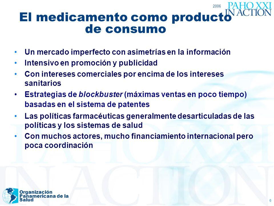 El medicamento como producto de consumo