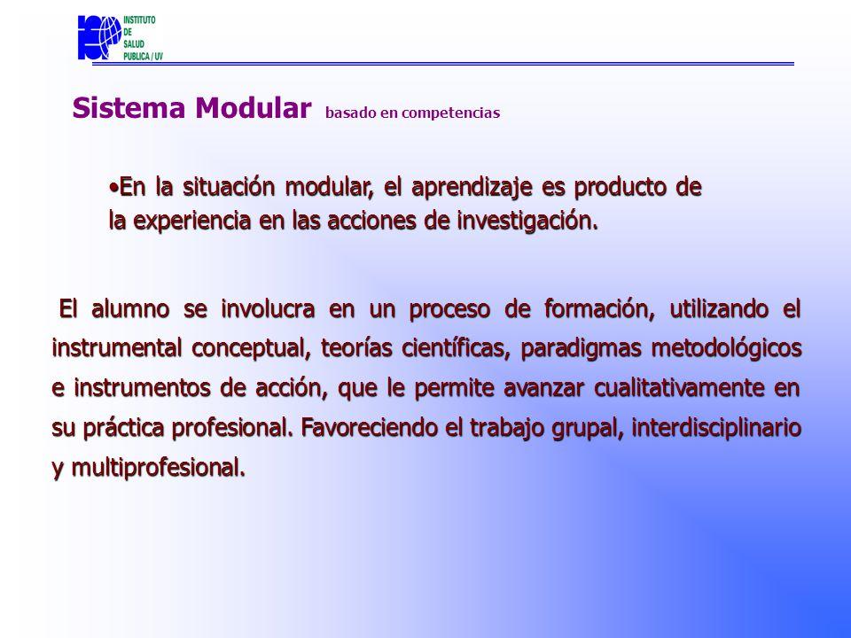Sistema Modular basado en competencias