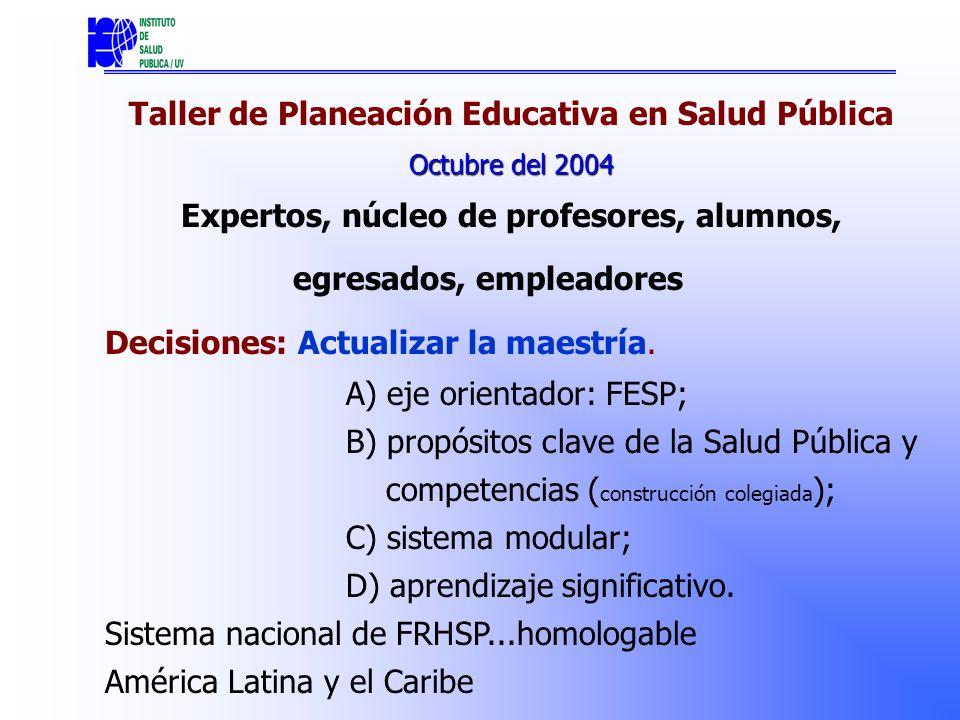 Taller de Planeación Educativa en Salud Pública