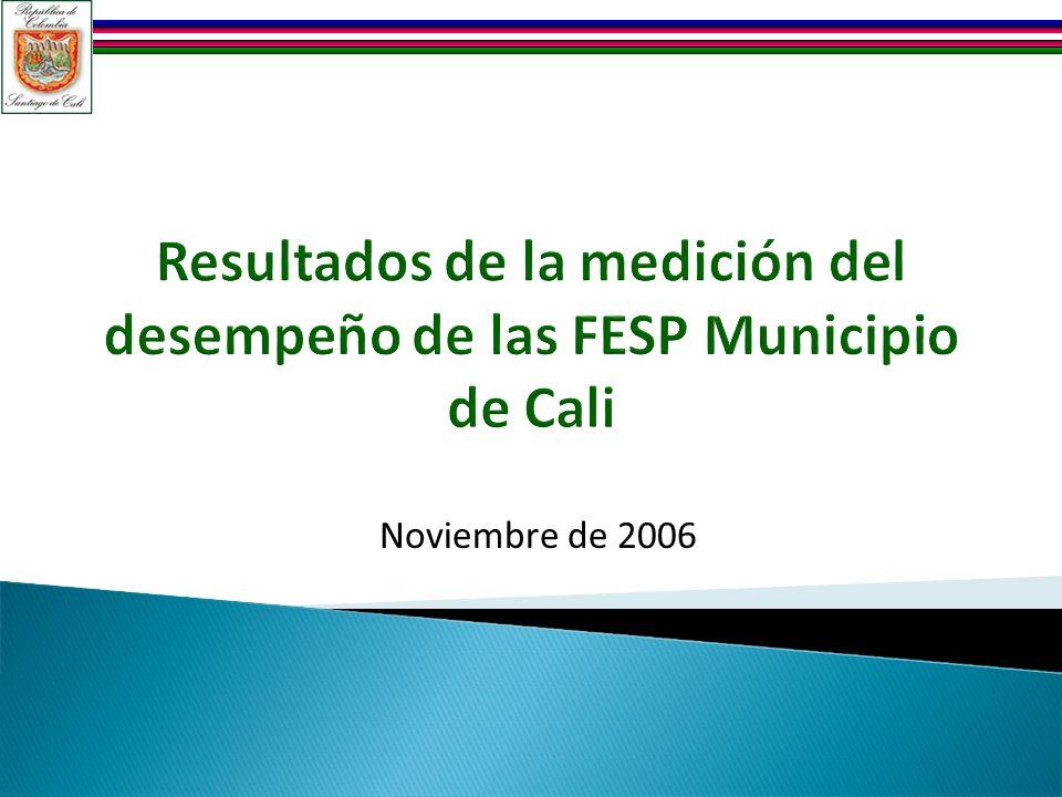 Resultados de la medición del desempeño de las FESP Municipio de Cali