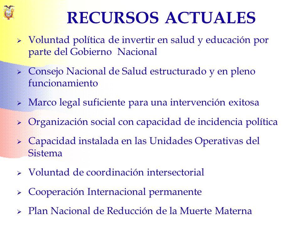 RECURSOS ACTUALES Voluntad política de invertir en salud y educación por parte del Gobierno Nacional.
