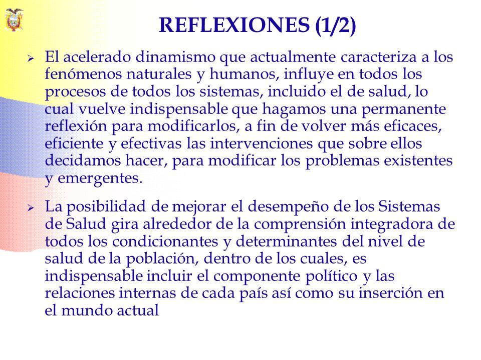 REFLEXIONES (1/2)