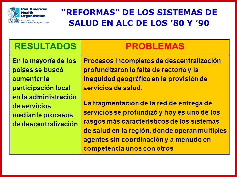 REFORMAS DE LOS SISTEMAS DE SALUD EN ALC DE LOS '80 Y '90