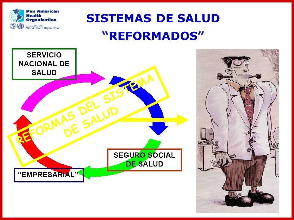 SISTEMAS DE SALUD REFORMADOS