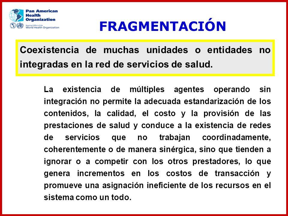 FRAGMENTACIÓN Coexistencia de muchas unidades o entidades no integradas en la red de servicios de salud.