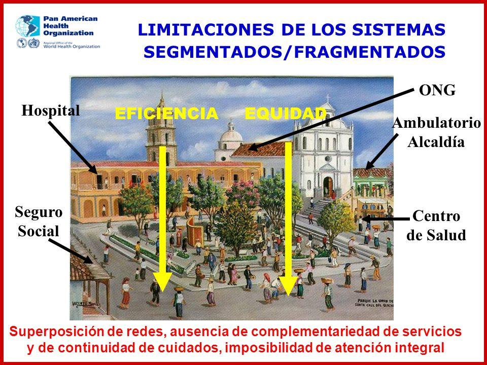 Hospital Ambulatorio Alcaldía Seguro Social Centro de Salud