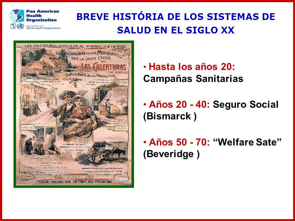 BREVE HISTÓRIA DE LOS SISTEMAS DE SALUD EN EL SIGLO XX