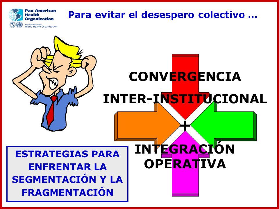+ CONVERGENCIA INTER-INSTITUCIONAL INTEGRACIÓN OPERATIVA