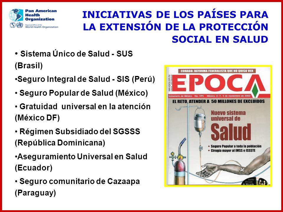 Sistema Único de Salud - SUS (Brasil)