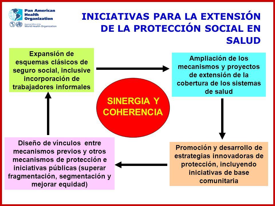 INICIATIVAS PARA LA EXTENSIÓN DE LA PROTECCIÓN SOCIAL EN SALUD