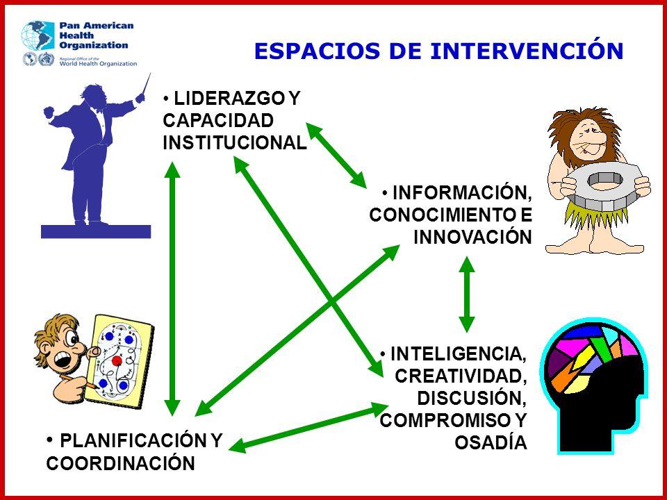 ESPACIOS DE INTERVENCIÓN
