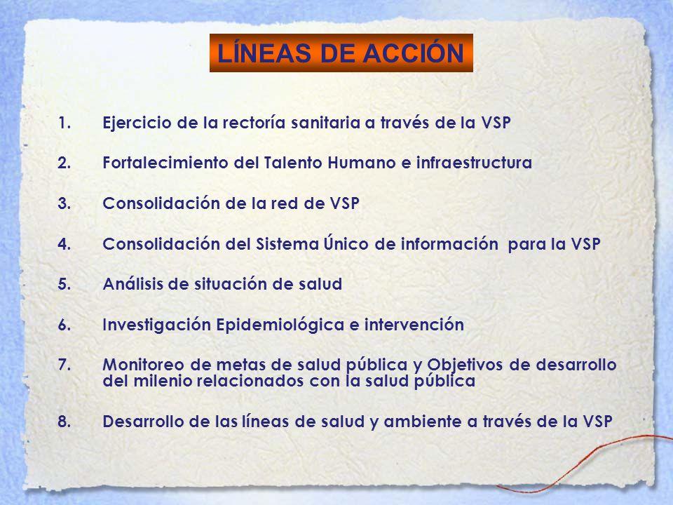 LÍNEAS DE ACCIÓN Ejercicio de la rectoría sanitaria a través de la VSP