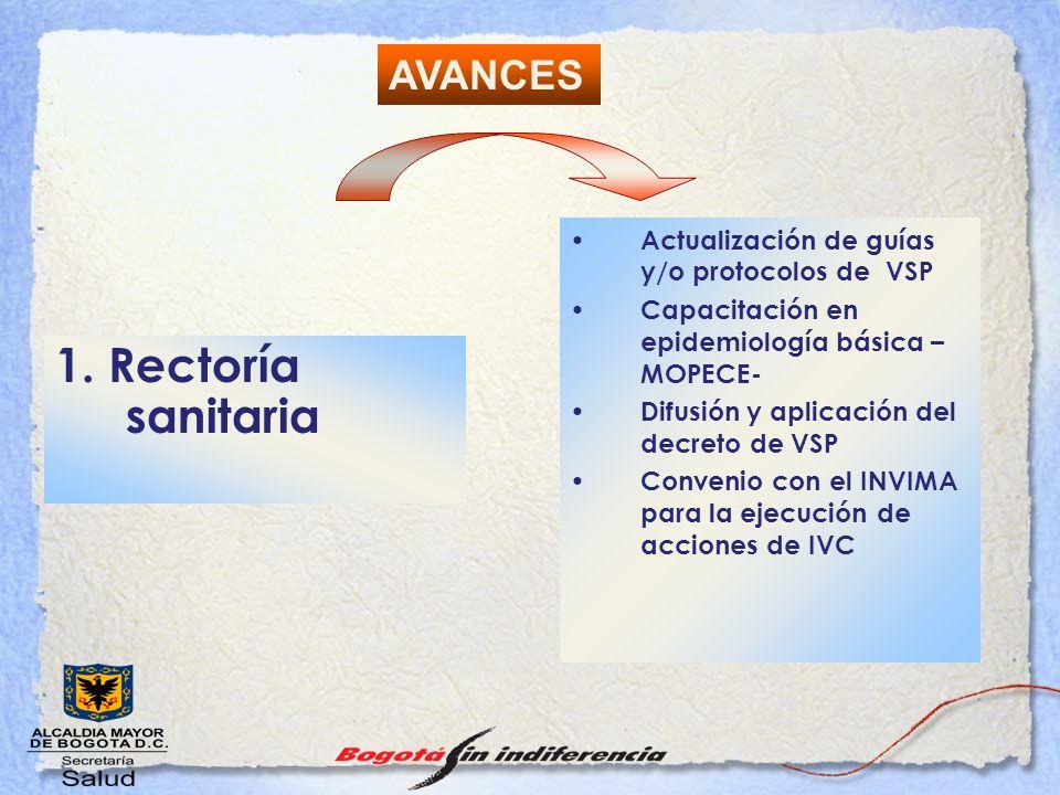 1. Rectoría sanitaria AVANCES