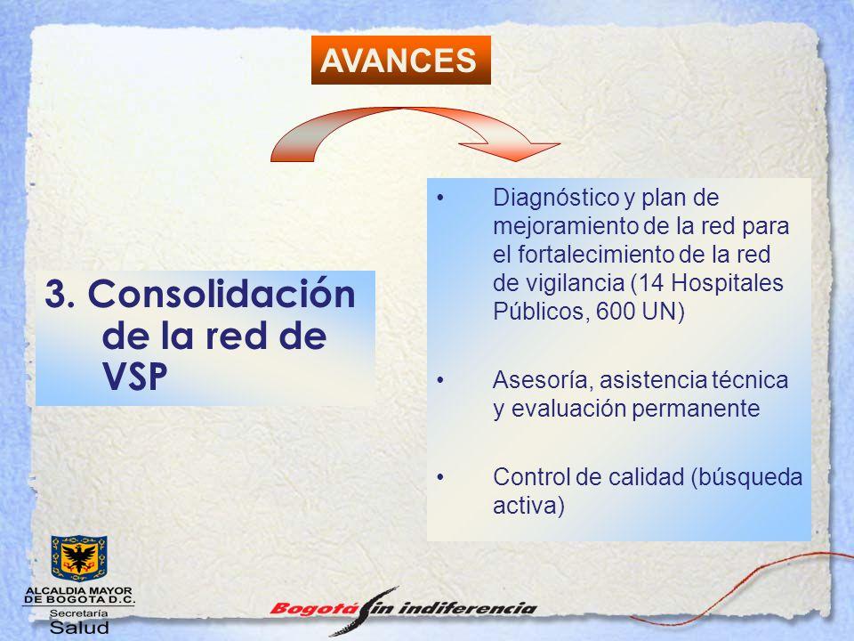 3. Consolidación de la red de VSP