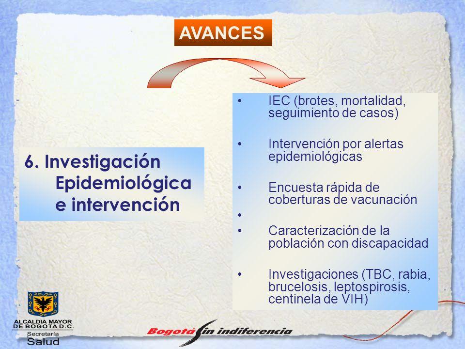6. Investigación Epidemiológica e intervención
