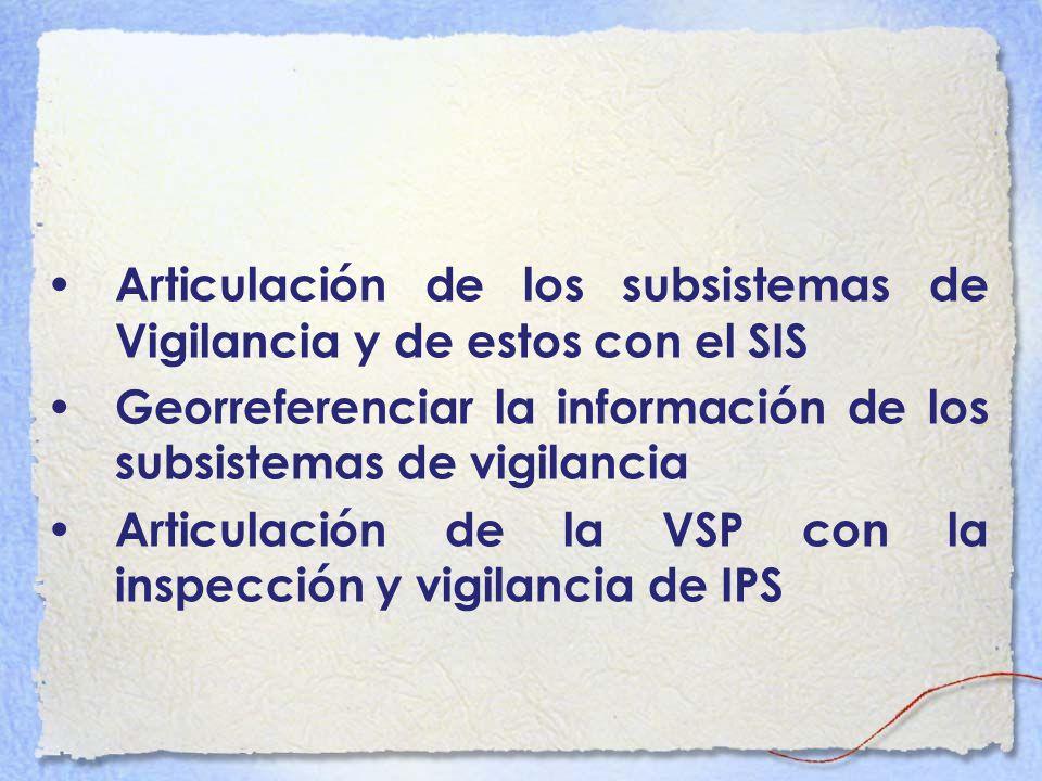 Articulación de los subsistemas de Vigilancia y de estos con el SIS