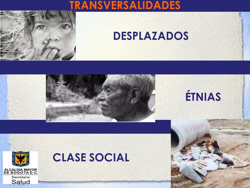 TRANSVERSALIDADES DESPLAZADOS ÉTNIAS CLASE SOCIAL