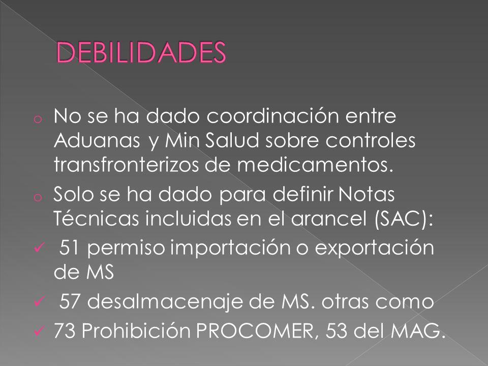 DEBILIDADES No se ha dado coordinación entre Aduanas y Min Salud sobre controles transfronterizos de medicamentos.