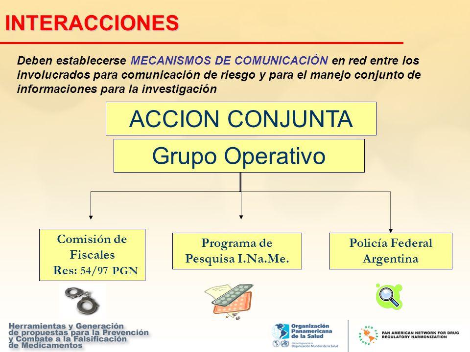 Programa de Pesquisa I.Na.Me. Policía Federal Argentina