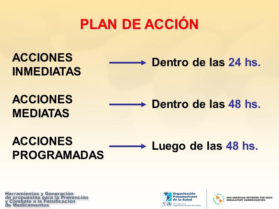 PLAN DE ACCIÓN ACCIONES Dentro de las 24 hs. INMEDIATAS