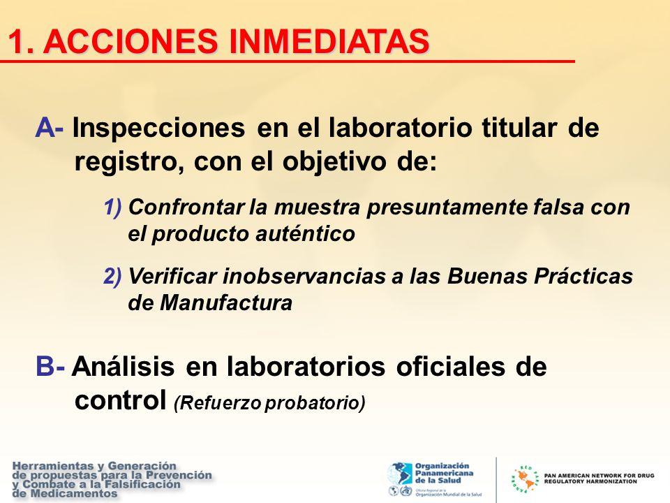 1. ACCIONES INMEDIATAS A- Inspecciones en el laboratorio titular de