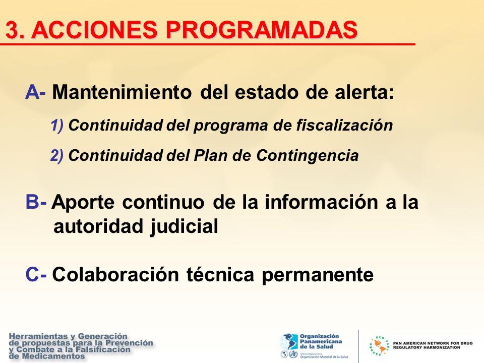 3. ACCIONES PROGRAMADAS A- Mantenimiento del estado de alerta: