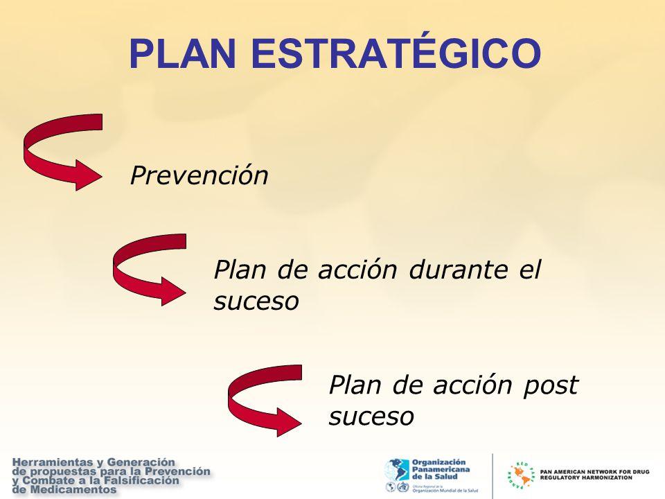 PLAN ESTRATÉGICO Prevención Plan de acción durante el suceso