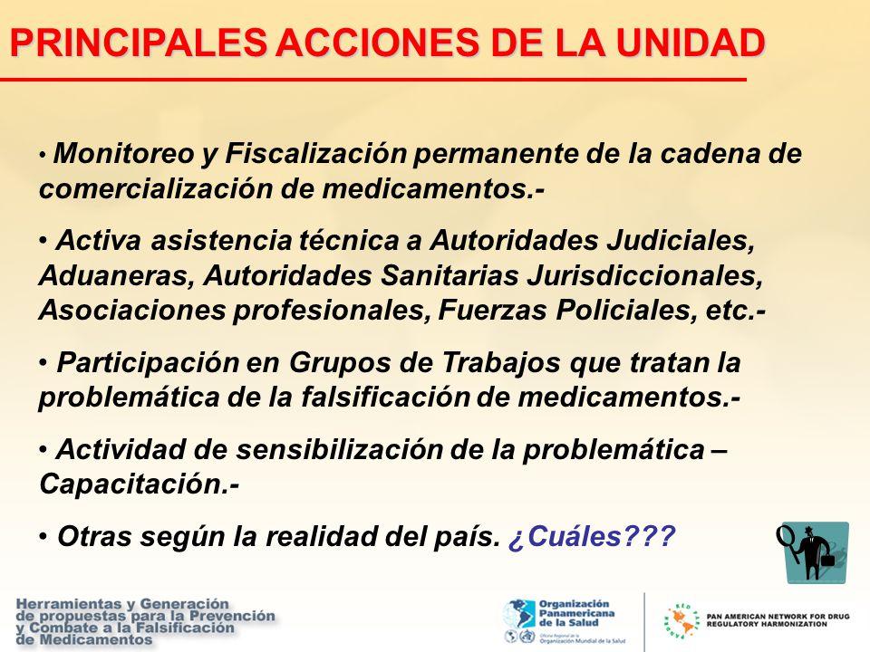PRINCIPALES ACCIONES DE LA UNIDAD