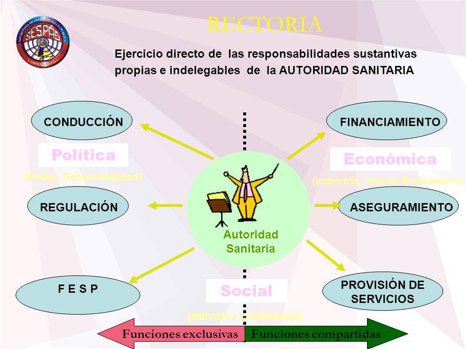 PROVISIÓN DE SERVICIOS Funciones compartidas